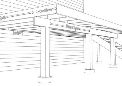 10x16 Deck Spans